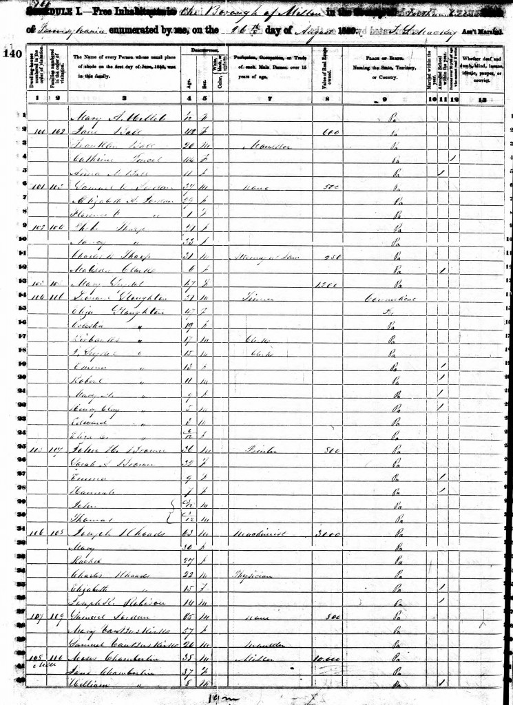 1850 US Census PA Northumberland, Milton, for Moses Chamberlin