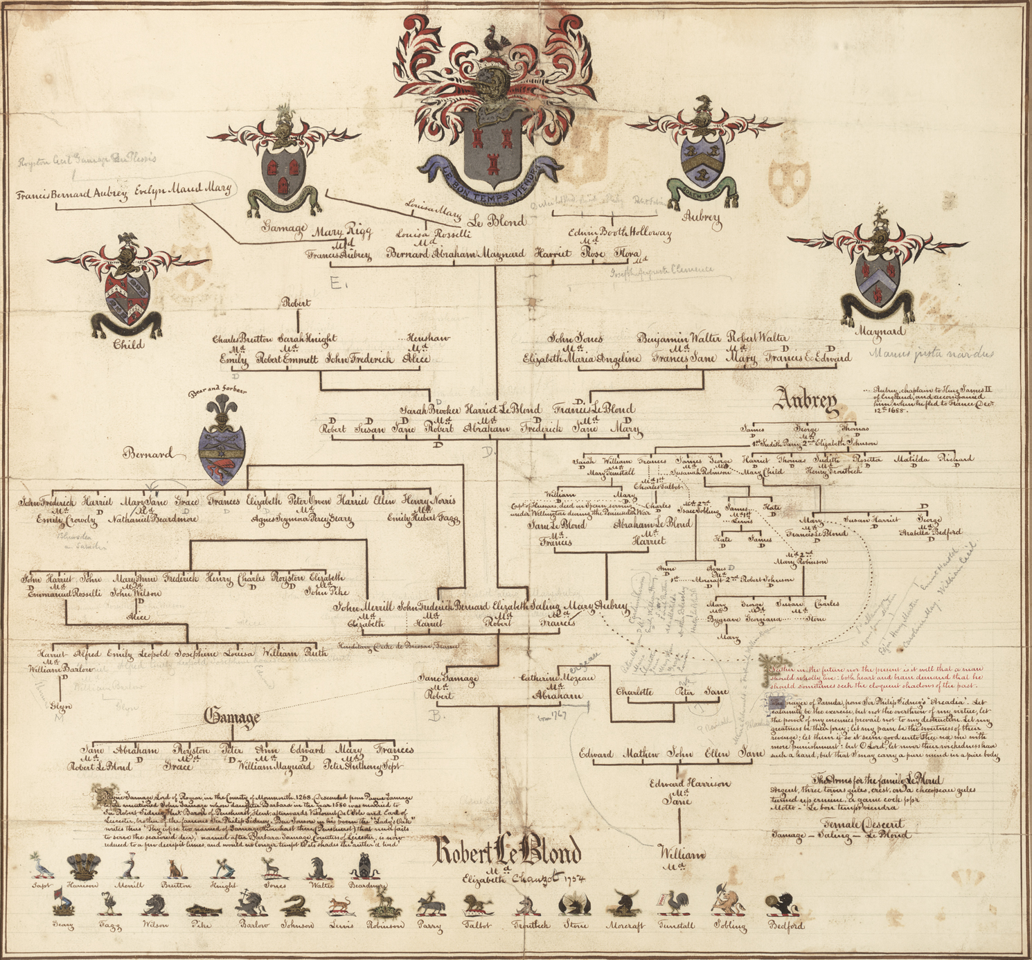 Lawrence LeBlond family tree 1