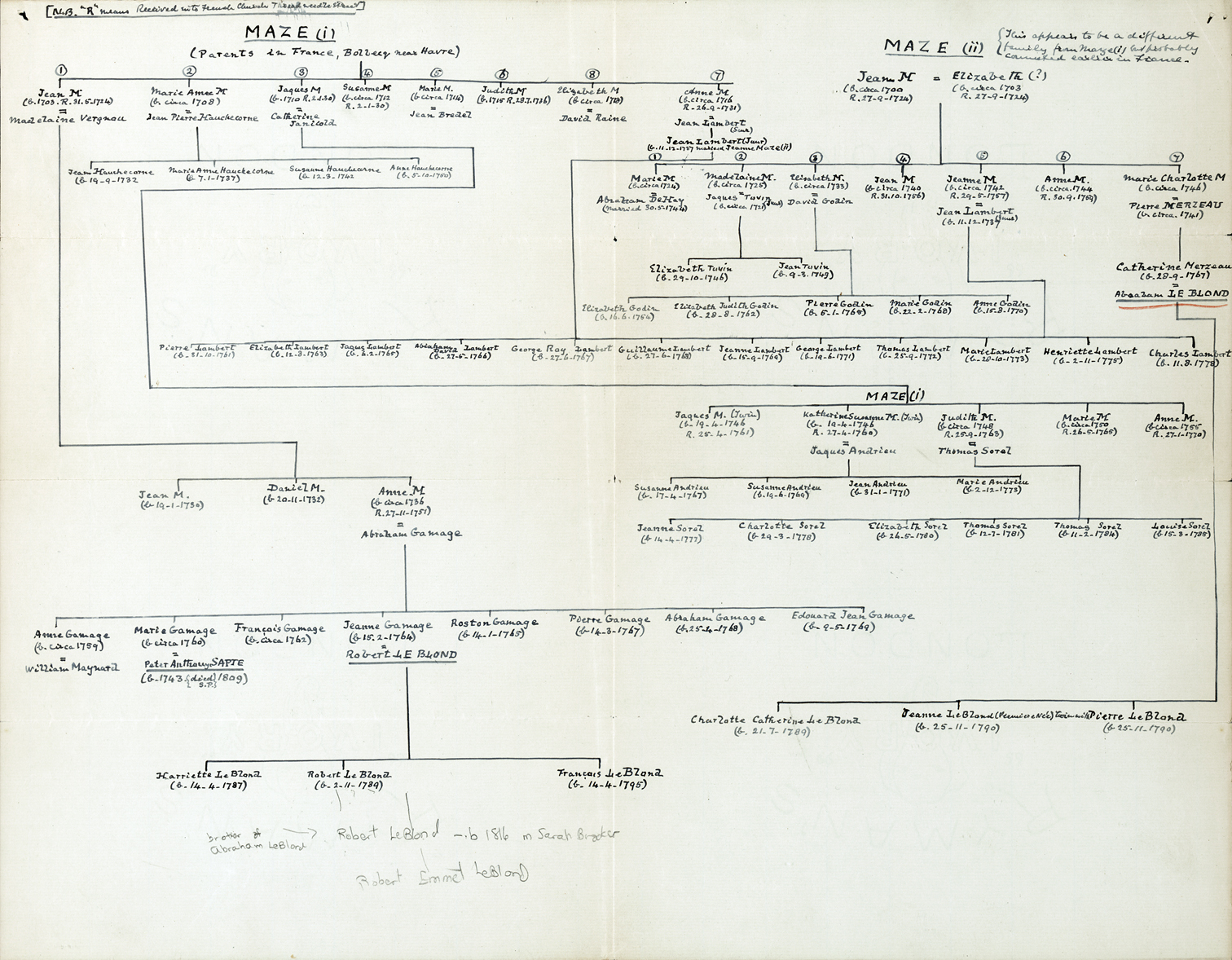 Lawrence LeBlond family tree 2